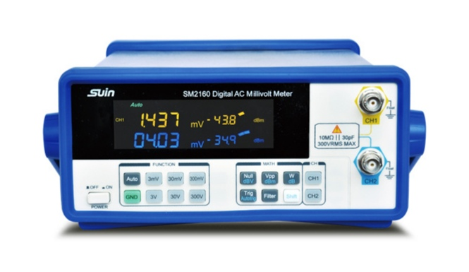 What signals does AC Millivolt Meter test?cid=191