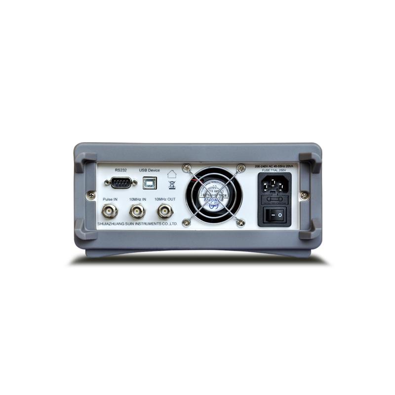 TFG368X Series