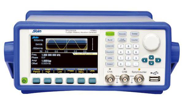 TFG3900A Series